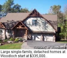 Woodloch - home