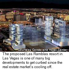 Las Ramblas Resort